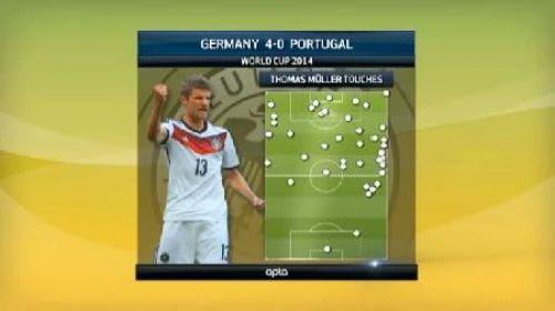 Dünya Kupası'nın Parlayan Yıldızları