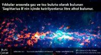 Uzayda Bulunmuş En Tuhaf 7 Şey
