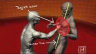 karatede saldırı taktiği