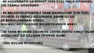 Kocaeli Büyükşehir Belediyesi Ulaşım Dairesi Başka