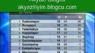 ÇaykurRize-Diyarbakırspor-Maç-Golu
