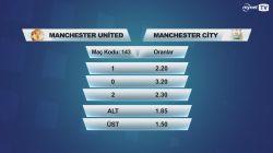 Manchester United -  Manchester City Maçı  İddaa Oranları