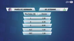 Paris St. Germain - St. Etienne Maçı  İddaa Oranları
