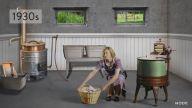 Ev Araçlarının ve Modanın 100 Yıllık Harika Değişimi