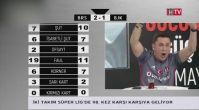 BJK TV spikeri Negredo'nun golüne sevinirken bardak kırdı